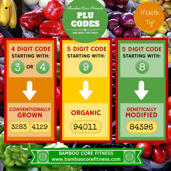 coduri PLU fructe codurile etichetelor fructe